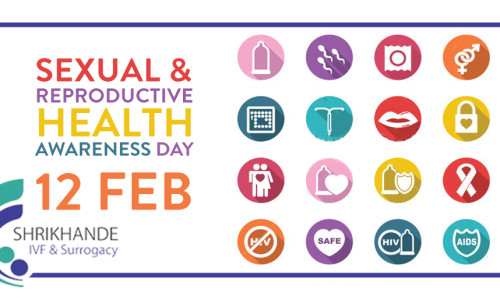 Sexual Reproductive Health Awareness Day India Feb 12th